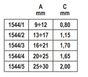 Presa 1542 1 cu 5 extractoare 1544 1545 C5M