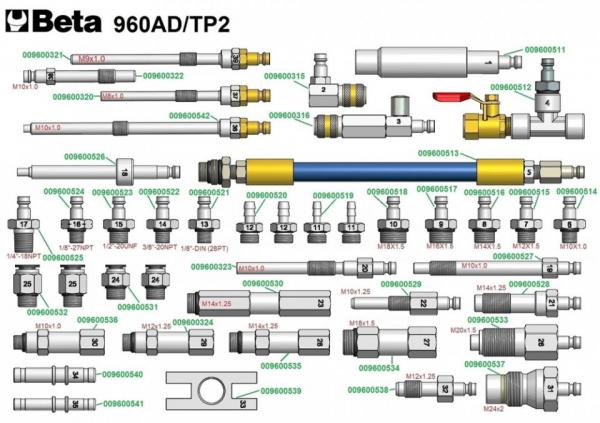 Set adaptori tester presiune 1464T