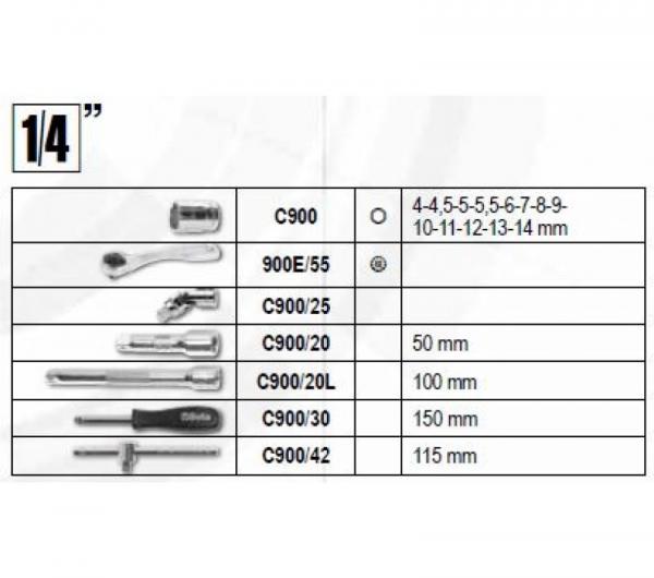 Trusa scule intretinere si reparatii 108 piese 2047E C108